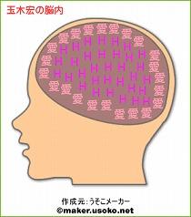 玉木宏の脳内