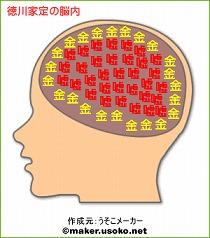 徳川家定の脳内
