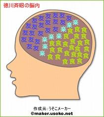 徳川斉昭の脳内