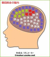鶴田真由の脳内