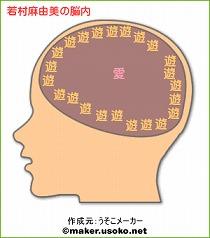 若村麻由美の脳内
