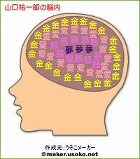 山口祐一郎の脳内