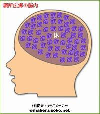調所広郷の脳内