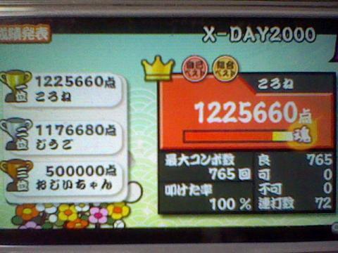 X-DAY2000 全良