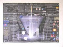 一家に一枚、宇宙図2007