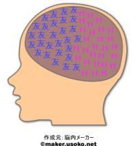脳内メーカー1