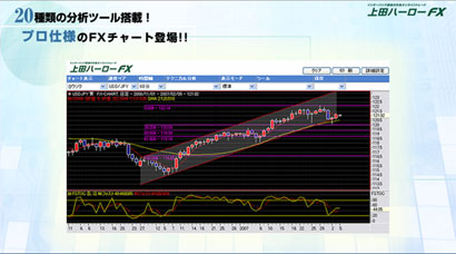 chart_ueda.jpg