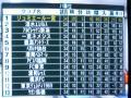 11年目_J1順位表