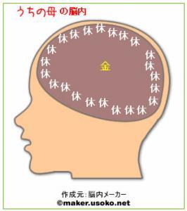 母の脳内イメージ