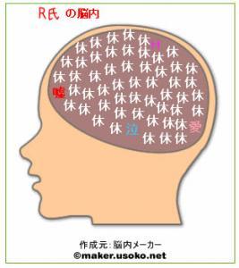 R氏の脳内