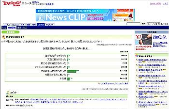 Yahoo!JAPANで実施されたアンケートの結果