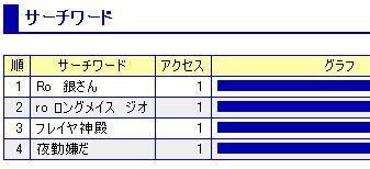blog2_670.jpg