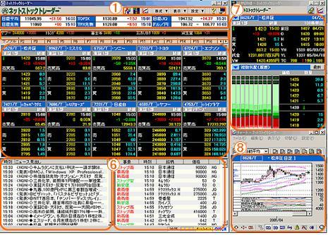 松井証券 ネットストックトレーダー