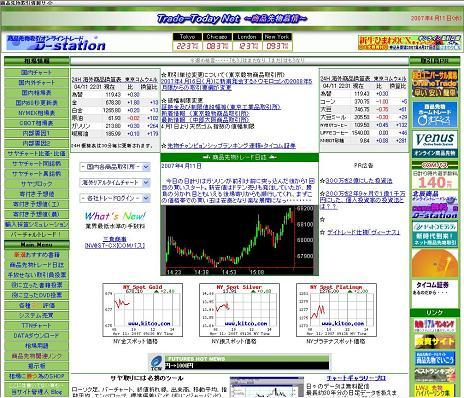Trade-Today Net ~商品先物慕情~