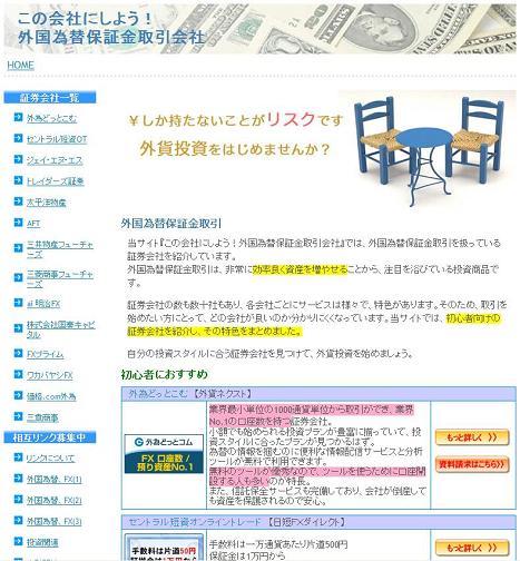 外国為替の保証金取引