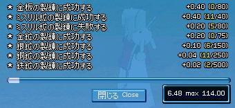 本日の最終結果~