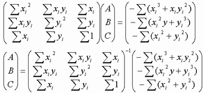 円の最小二乗法