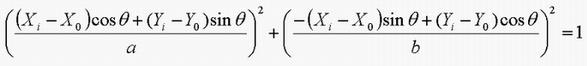 楕円の公式