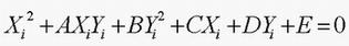楕円の一般式2
