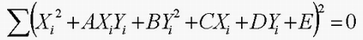 楕円の総和