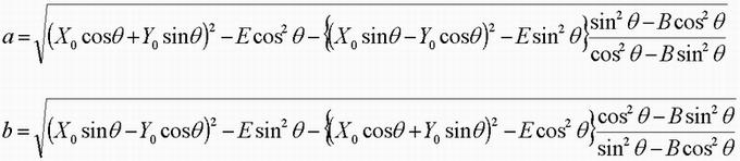 楕円の長軸、短軸の長さ