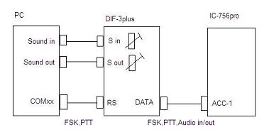 dif-3plus.jpg