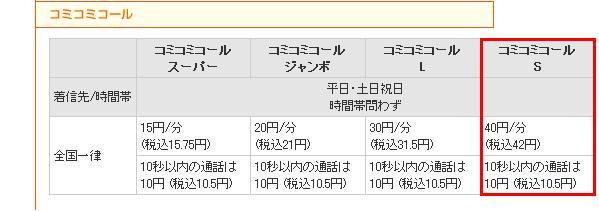 通話料金1