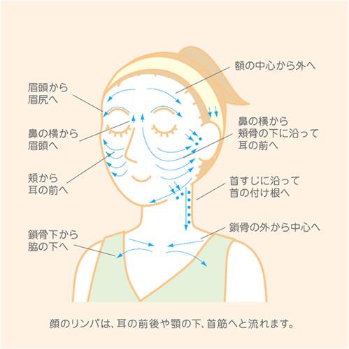 Skincare-view.jpg
