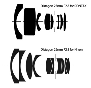 Distagon 25mm F2.8 レンズ構成の違い