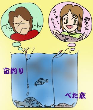 釣れないチョウザメ