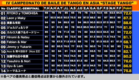 stage-semifinal2.jpg
