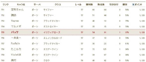 ranked.jpg