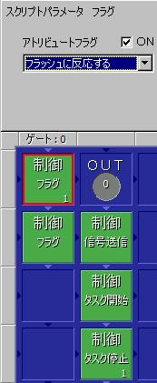 フラッシュ処理