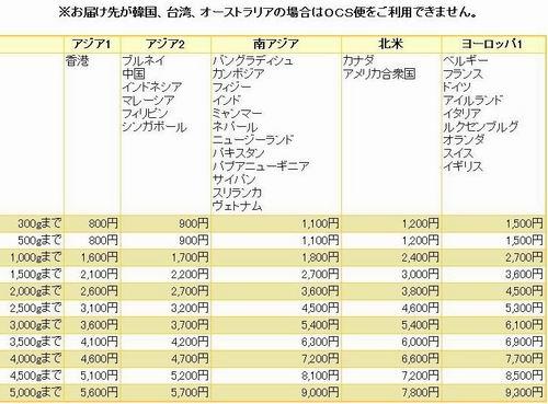 OCS(www.ocs.co.jp).jpg