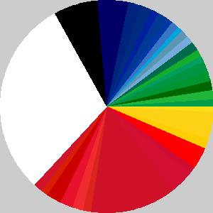 国旗で使われている色