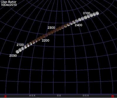 Ulan Bator 2030-0100
