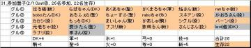 参加グル31_20070210.JPG
