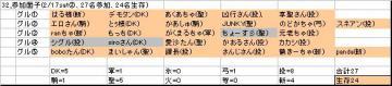 参加グル32_20070217.JPG