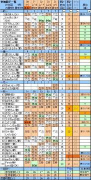 参加面子34_20070303.JPG