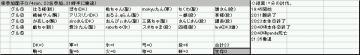 日曜くじ参加グル04_20070304.jpg