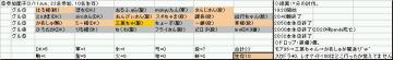 日曜くじ参加グル05_20070311.jpg
