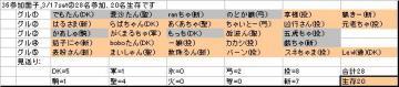 参加グル36_20070317.JPG