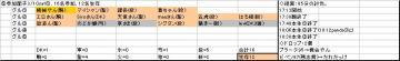 土曜くじ参加グル05_20070310.jpg