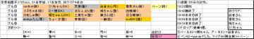 日曜くじ参加グル07_20070325.JPG