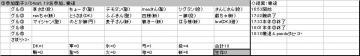 土曜くじ参加グル07_20070324.JPG