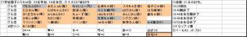 参加グル37_20070324.JPG