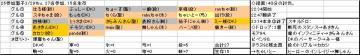 木曜くじ参加グル26_20070329.jpg