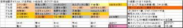 日曜くじ参加グル08_20070401.JPG