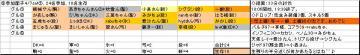 土曜くじ参加グル08_20070407.JPG