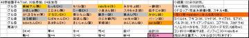 参加グル40_20070407.JPG